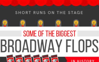 Broadway Flops