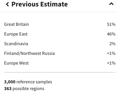 Ancestry DNA results 2016